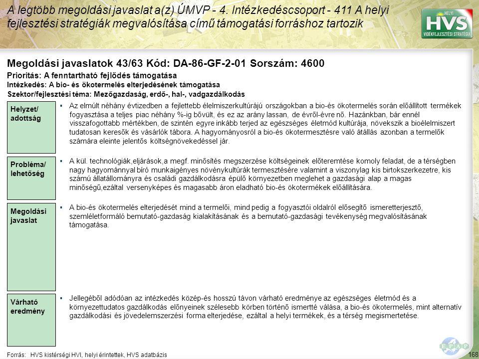 168 Forrás:HVS kistérségi HVI, helyi érintettek, HVS adatbázis Megoldási javaslatok 43/63 Kód: DA-86-GF-2-01 Sorszám: 4600 A legtöbb megoldási javaslat a(z) ÚMVP - 4.