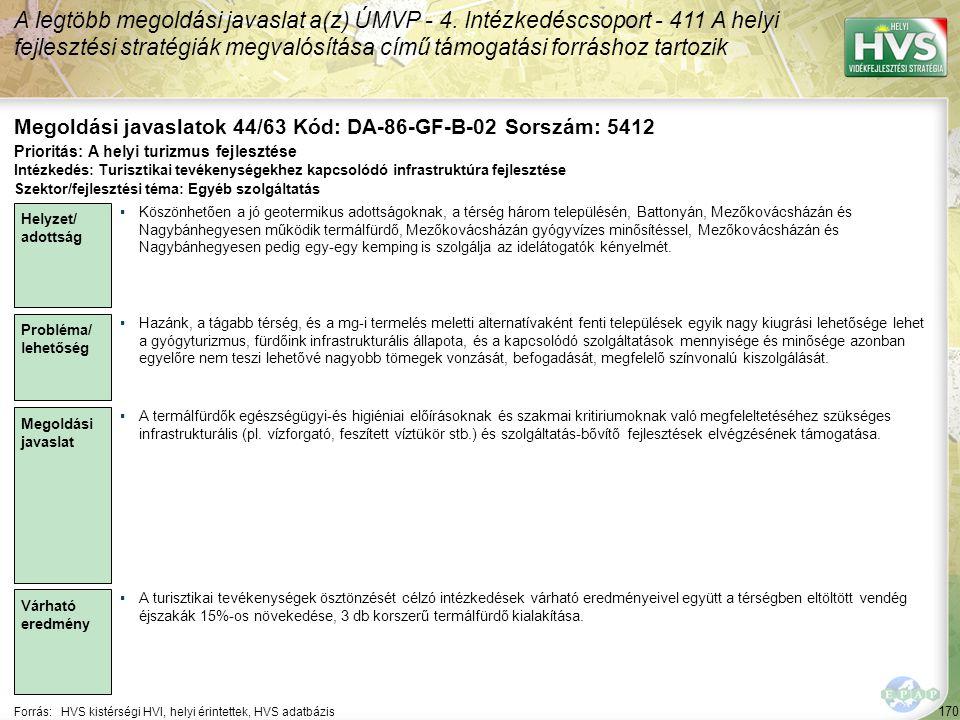 170 Forrás:HVS kistérségi HVI, helyi érintettek, HVS adatbázis Megoldási javaslatok 44/63 Kód: DA-86-GF-B-02 Sorszám: 5412 A legtöbb megoldási javaslat a(z) ÚMVP - 4.