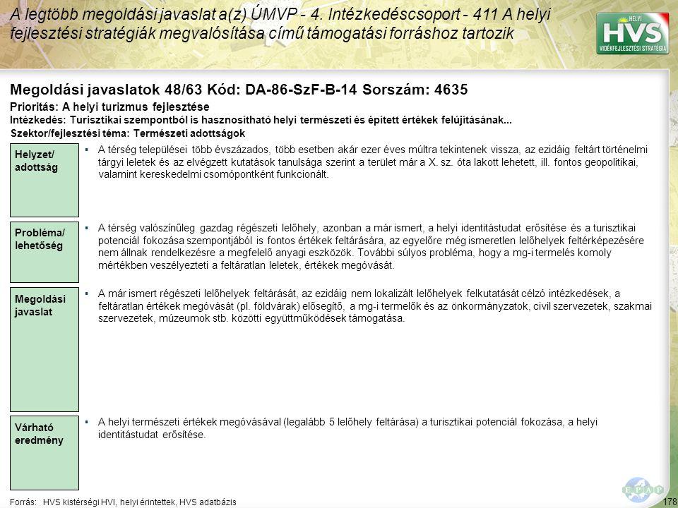 178 Forrás:HVS kistérségi HVI, helyi érintettek, HVS adatbázis Megoldási javaslatok 48/63 Kód: DA-86-SzF-B-14 Sorszám: 4635 A legtöbb megoldási javaslat a(z) ÚMVP - 4.