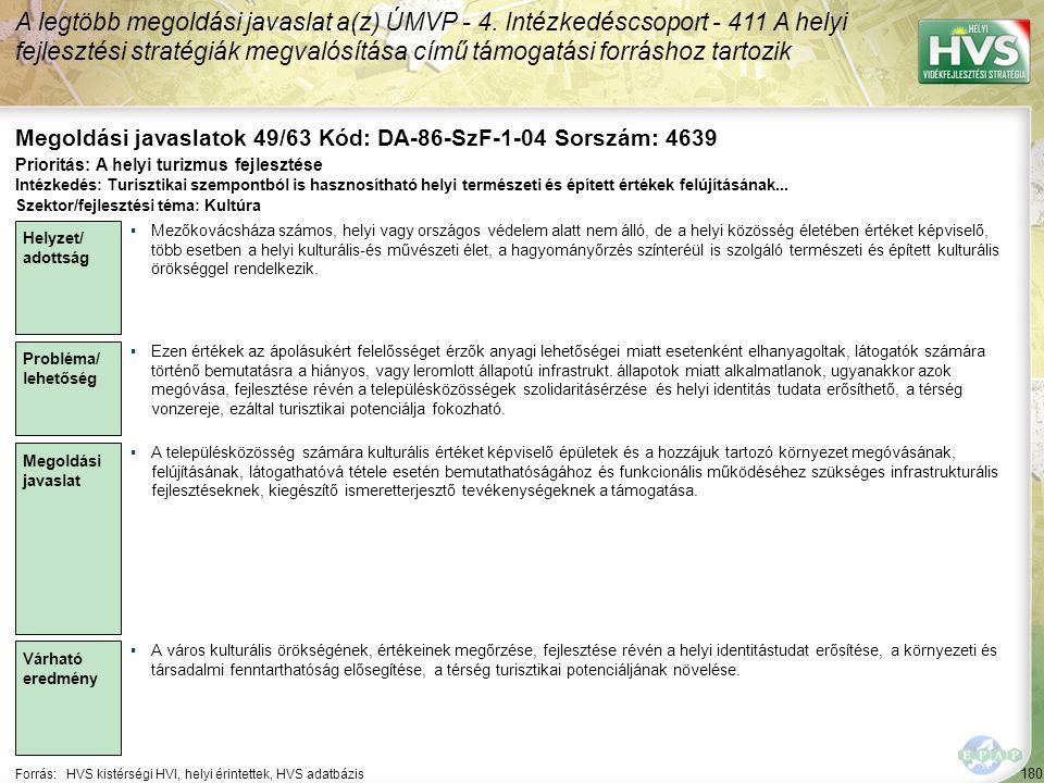 180 Forrás:HVS kistérségi HVI, helyi érintettek, HVS adatbázis Megoldási javaslatok 49/63 Kód: DA-86-SzF-1-04 Sorszám: 4639 A legtöbb megoldási javasl