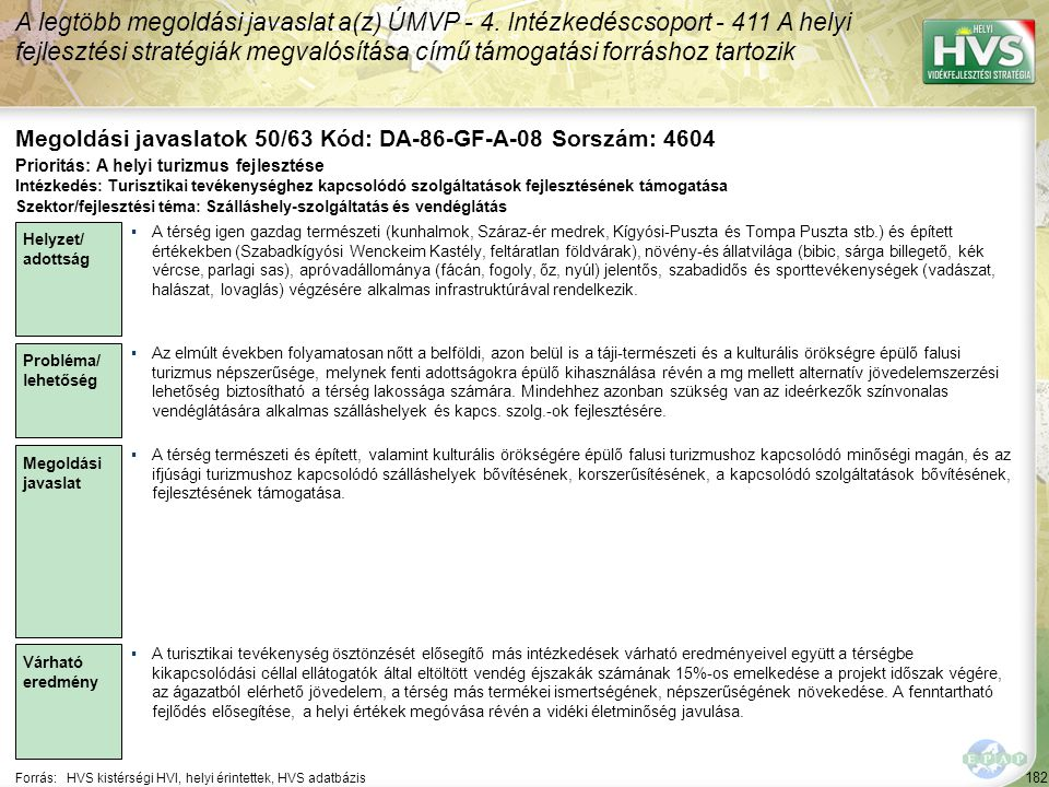 182 Forrás:HVS kistérségi HVI, helyi érintettek, HVS adatbázis Megoldási javaslatok 50/63 Kód: DA-86-GF-A-08 Sorszám: 4604 A legtöbb megoldási javasla