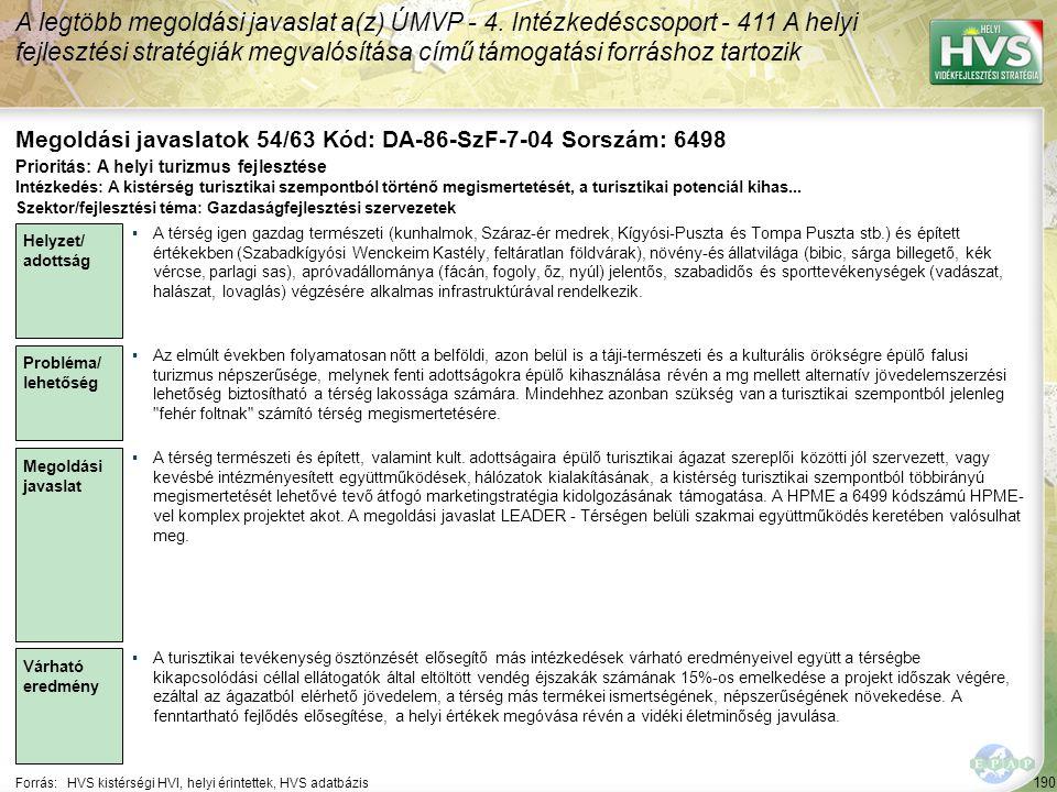 190 Forrás:HVS kistérségi HVI, helyi érintettek, HVS adatbázis Megoldási javaslatok 54/63 Kód: DA-86-SzF-7-04 Sorszám: 6498 A legtöbb megoldási javasl