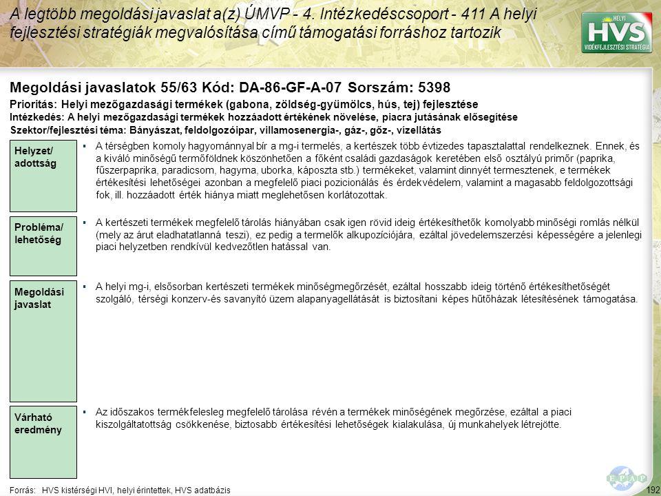 192 Forrás:HVS kistérségi HVI, helyi érintettek, HVS adatbázis Megoldási javaslatok 55/63 Kód: DA-86-GF-A-07 Sorszám: 5398 A legtöbb megoldási javasla