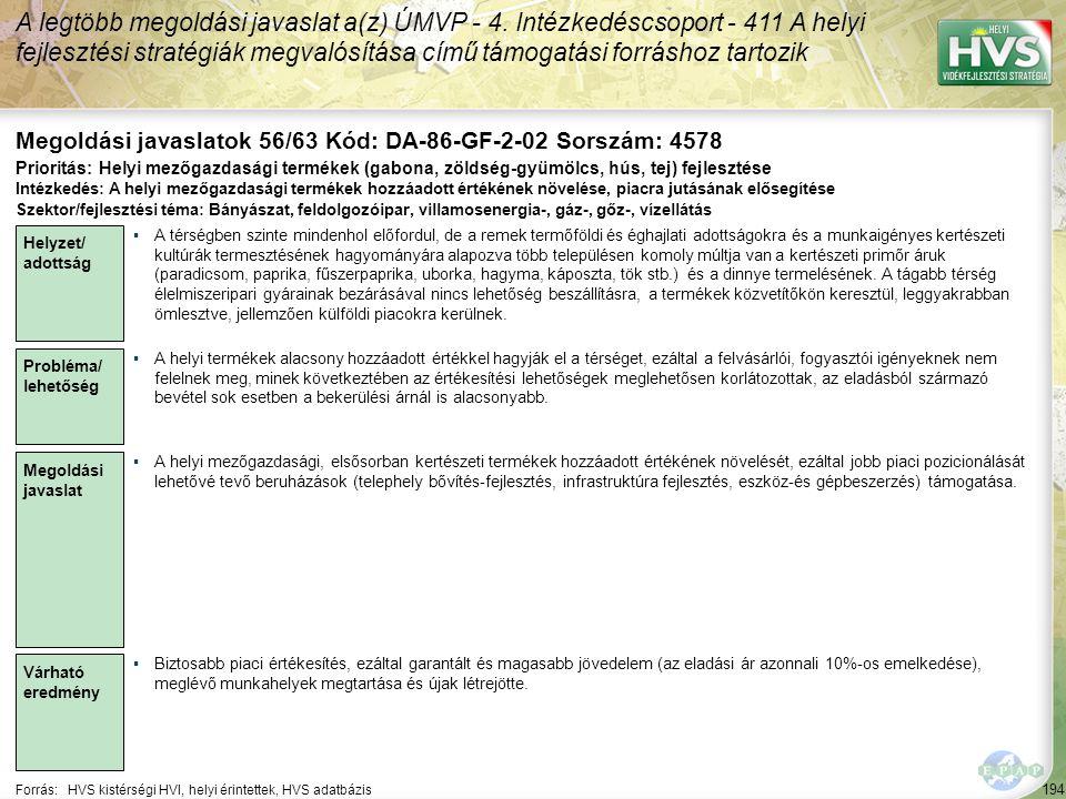194 Forrás:HVS kistérségi HVI, helyi érintettek, HVS adatbázis Megoldási javaslatok 56/63 Kód: DA-86-GF-2-02 Sorszám: 4578 A legtöbb megoldási javasla