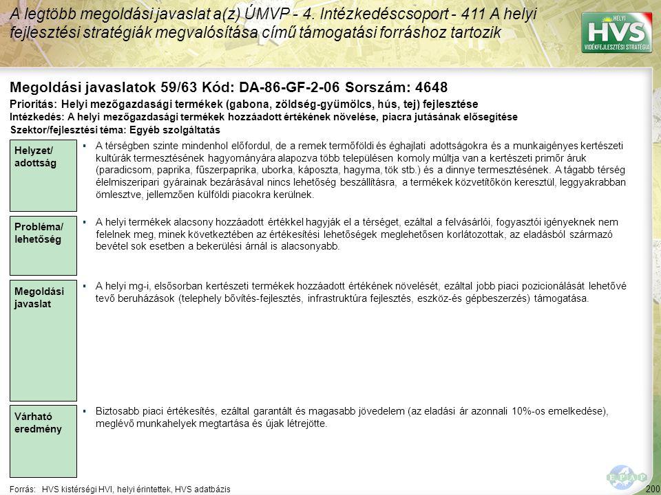200 Forrás:HVS kistérségi HVI, helyi érintettek, HVS adatbázis Megoldási javaslatok 59/63 Kód: DA-86-GF-2-06 Sorszám: 4648 A legtöbb megoldási javasla