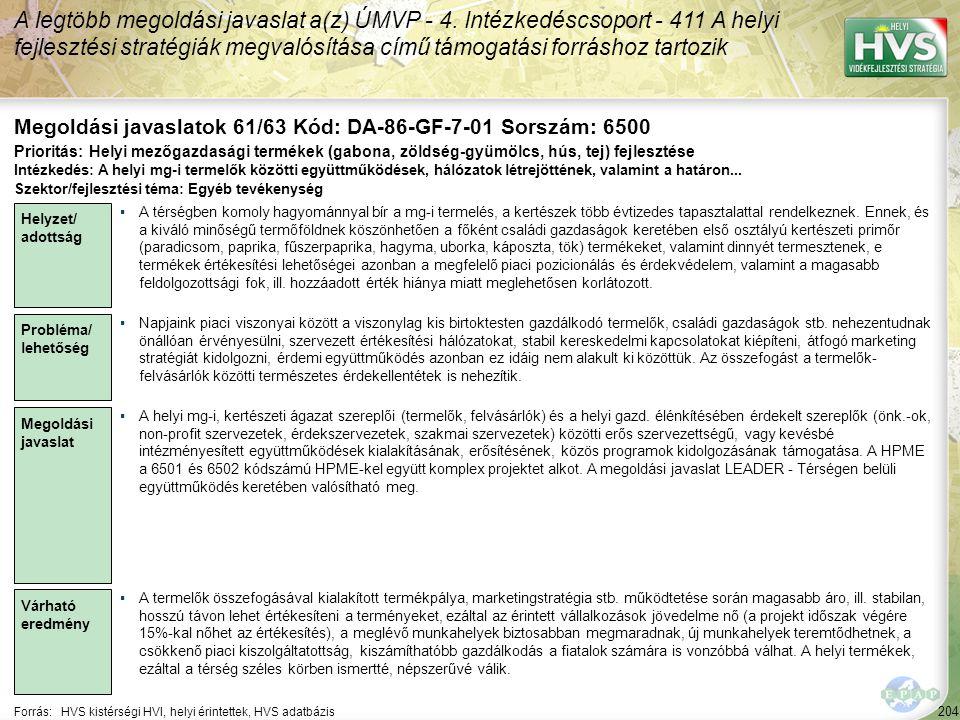 204 Forrás:HVS kistérségi HVI, helyi érintettek, HVS adatbázis Megoldási javaslatok 61/63 Kód: DA-86-GF-7-01 Sorszám: 6500 A legtöbb megoldási javasla