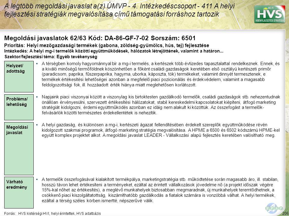206 Forrás:HVS kistérségi HVI, helyi érintettek, HVS adatbázis Megoldási javaslatok 62/63 Kód: DA-86-GF-7-02 Sorszám: 6501 A legtöbb megoldási javasla