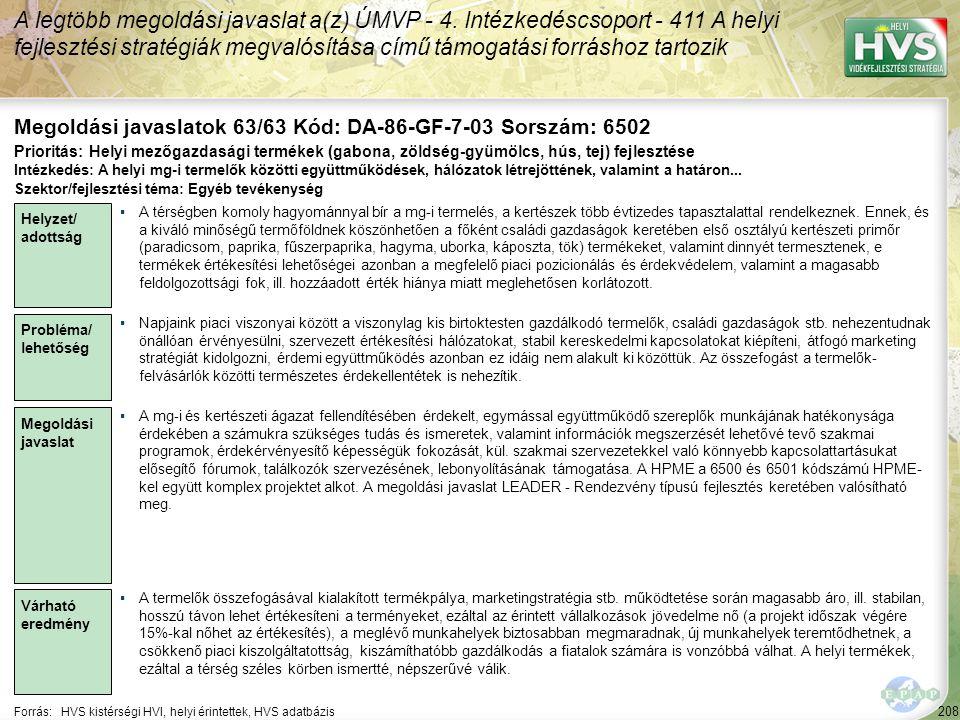 208 Forrás:HVS kistérségi HVI, helyi érintettek, HVS adatbázis Megoldási javaslatok 63/63 Kód: DA-86-GF-7-03 Sorszám: 6502 A legtöbb megoldási javasla
