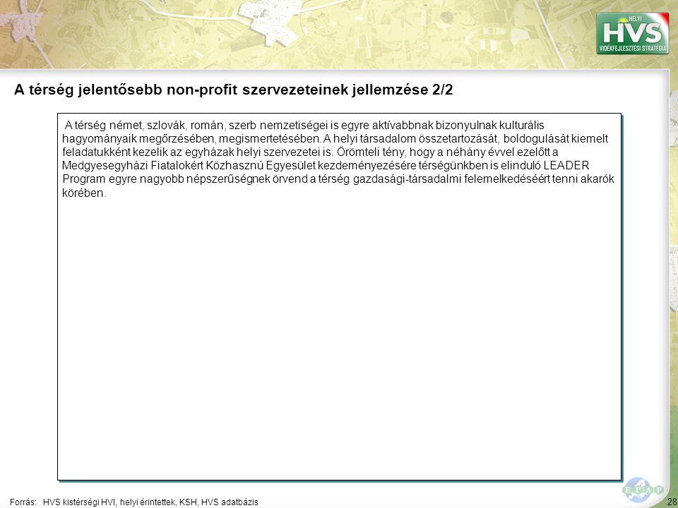 28 A térség német, szlovák, román, szerb nemzetiségei is egyre aktívabbnak bizonyulnak kulturális hagyományaik megőrzésében, megismertetésében.