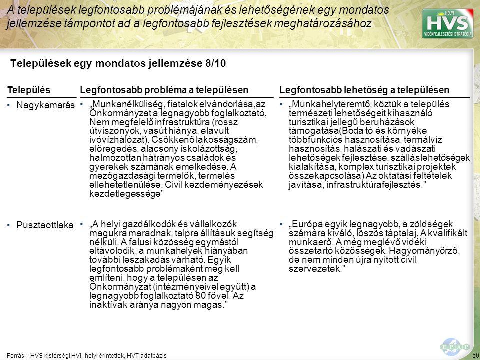 """50 Települések egy mondatos jellemzése 8/10 A települések legfontosabb problémájának és lehetőségének egy mondatos jellemzése támpontot ad a legfontosabb fejlesztések meghatározásához Forrás:HVS kistérségi HVI, helyi érintettek, HVT adatbázis TelepülésLegfontosabb probléma a településen ▪Nagykamarás ▪""""Munkanélküliség, fiatalok elvándorlása,az Önkormányzat a legnagyobb foglalkoztató."""