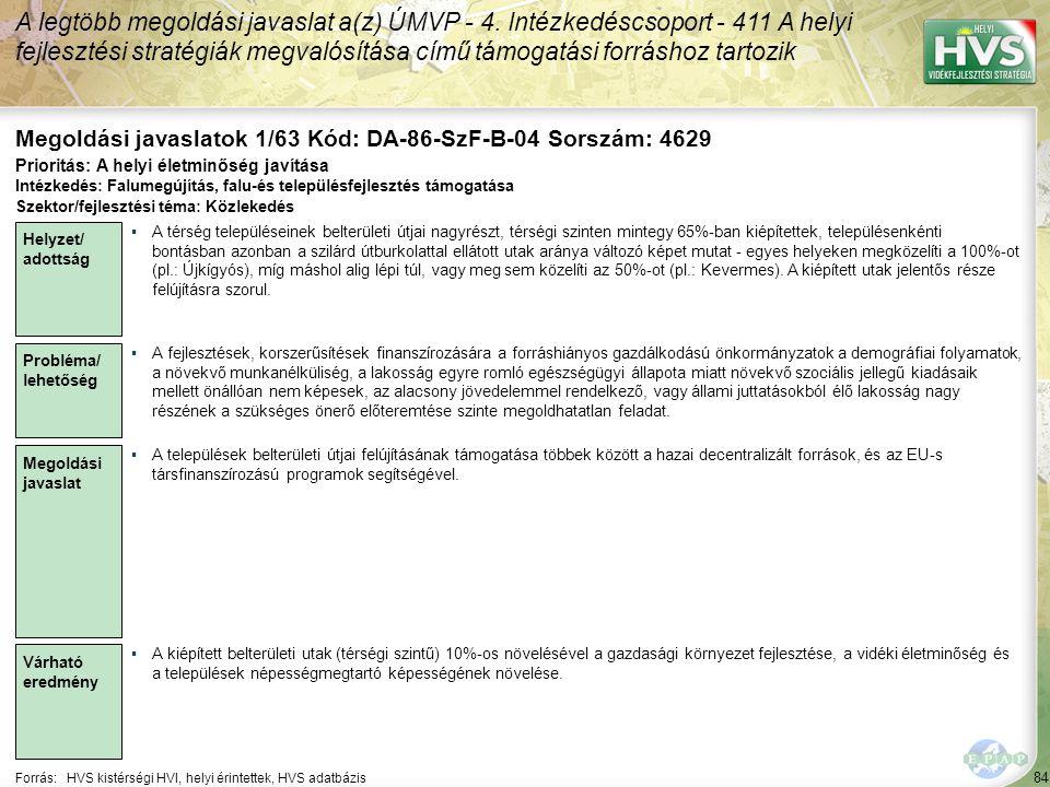 84 Forrás:HVS kistérségi HVI, helyi érintettek, HVS adatbázis Megoldási javaslatok 1/63 Kód: DA-86-SzF-B-04 Sorszám: 4629 A legtöbb megoldási javaslat a(z) ÚMVP - 4.
