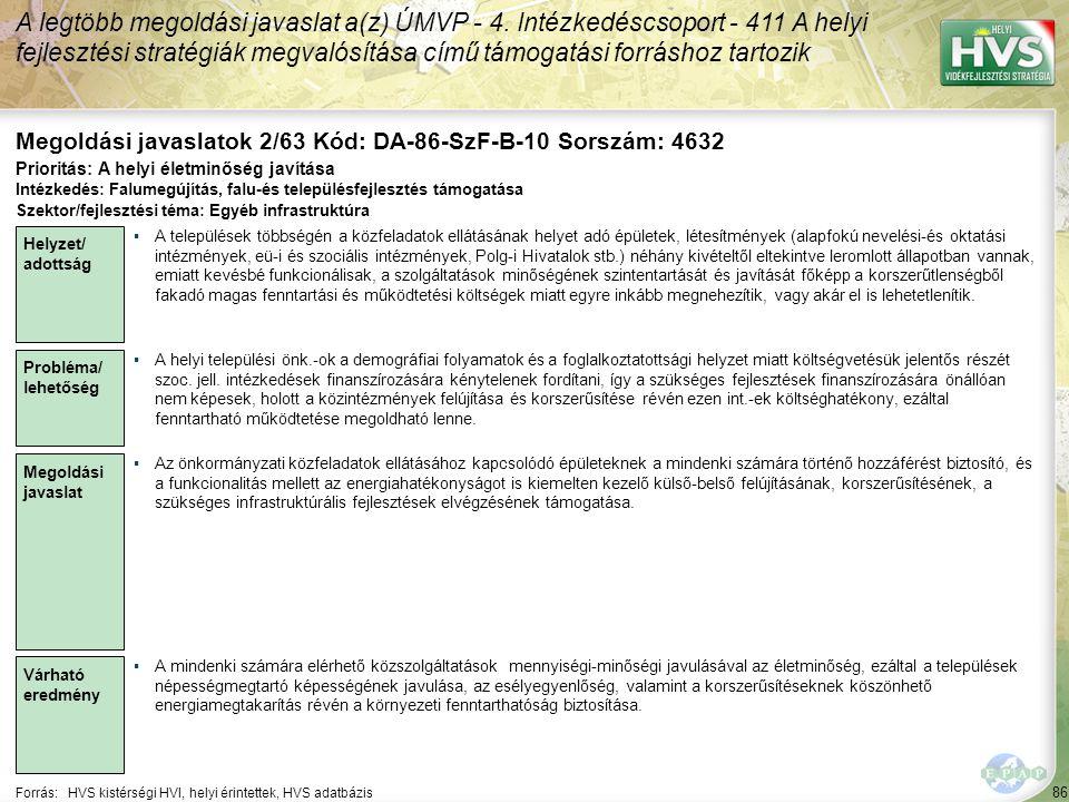86 Forrás:HVS kistérségi HVI, helyi érintettek, HVS adatbázis Megoldási javaslatok 2/63 Kód: DA-86-SzF-B-10 Sorszám: 4632 A legtöbb megoldási javaslat a(z) ÚMVP - 4.
