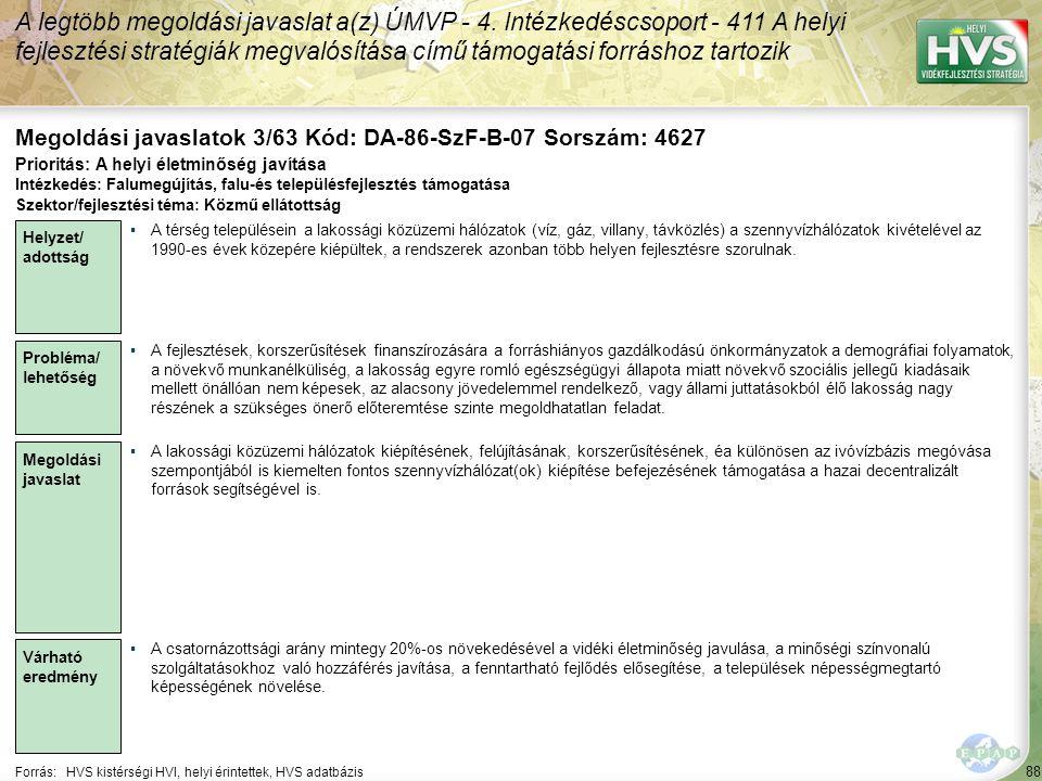 88 Forrás:HVS kistérségi HVI, helyi érintettek, HVS adatbázis Megoldási javaslatok 3/63 Kód: DA-86-SzF-B-07 Sorszám: 4627 A legtöbb megoldási javaslat a(z) ÚMVP - 4.