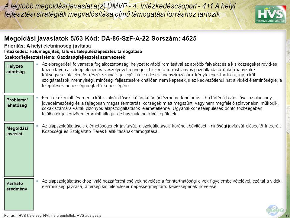 92 Forrás:HVS kistérségi HVI, helyi érintettek, HVS adatbázis Megoldási javaslatok 5/63 Kód: DA-86-SzF-A-22 Sorszám: 4625 A legtöbb megoldási javaslat a(z) ÚMVP - 4.