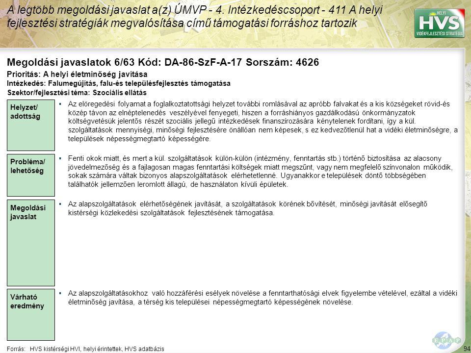 94 Forrás:HVS kistérségi HVI, helyi érintettek, HVS adatbázis Megoldási javaslatok 6/63 Kód: DA-86-SzF-A-17 Sorszám: 4626 A legtöbb megoldási javaslat a(z) ÚMVP - 4.