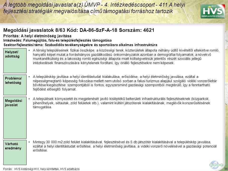 98 Forrás:HVS kistérségi HVI, helyi érintettek, HVS adatbázis Megoldási javaslatok 8/63 Kód: DA-86-SzF-A-18 Sorszám: 4621 A legtöbb megoldási javaslat a(z) ÚMVP - 4.