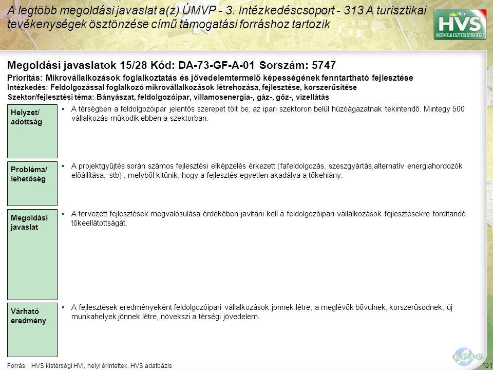 101 Forrás:HVS kistérségi HVI, helyi érintettek, HVS adatbázis Megoldási javaslatok 15/28 Kód: DA-73-GF-A-01 Sorszám: 5747 A legtöbb megoldási javasla