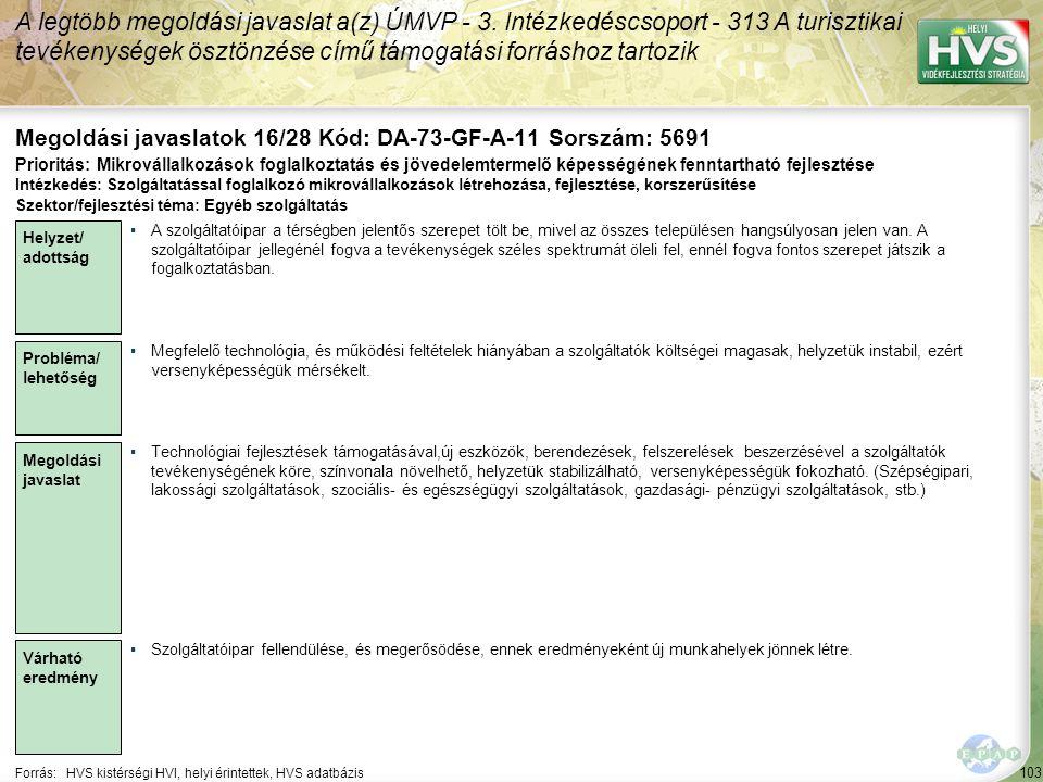 103 Forrás:HVS kistérségi HVI, helyi érintettek, HVS adatbázis Megoldási javaslatok 16/28 Kód: DA-73-GF-A-11 Sorszám: 5691 A legtöbb megoldási javasla