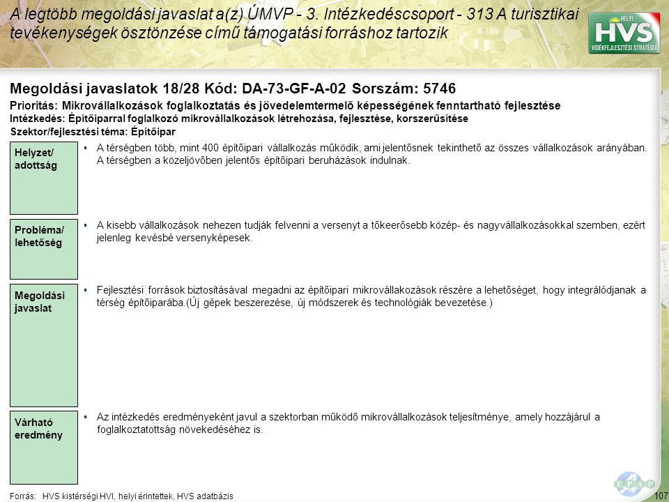 107 Forrás:HVS kistérségi HVI, helyi érintettek, HVS adatbázis Megoldási javaslatok 18/28 Kód: DA-73-GF-A-02 Sorszám: 5746 A legtöbb megoldási javaslat a(z) ÚMVP - 3.