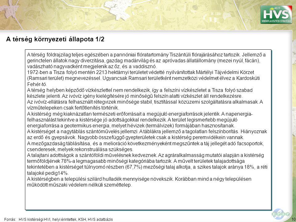 10 A térség földrajzilag teljes egészében a pannóniai flóratartomány Tiszántúli flórajárásához tartozik.