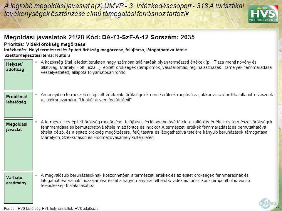 113 Forrás:HVS kistérségi HVI, helyi érintettek, HVS adatbázis Megoldási javaslatok 21/28 Kód: DA-73-SzF-A-12 Sorszám: 2635 A legtöbb megoldási javaslat a(z) ÚMVP - 3.