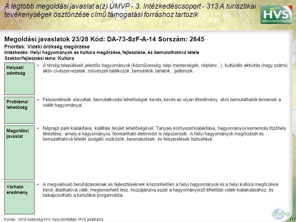 117 Forrás:HVS kistérségi HVI, helyi érintettek, HVS adatbázis Megoldási javaslatok 23/28 Kód: DA-73-SzF-A-14 Sorszám: 2645 A legtöbb megoldási javaslat a(z) ÚMVP - 3.