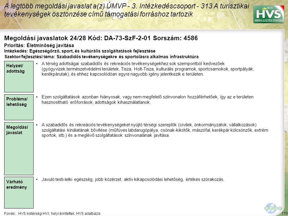 119 Forrás:HVS kistérségi HVI, helyi érintettek, HVS adatbázis Megoldási javaslatok 24/28 Kód: DA-73-SzF-2-01 Sorszám: 4586 A legtöbb megoldási javaslat a(z) ÚMVP - 3.