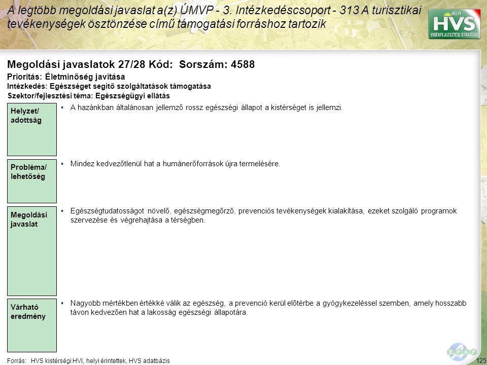 125 Forrás:HVS kistérségi HVI, helyi érintettek, HVS adatbázis Megoldási javaslatok 27/28 Kód: Sorszám: 4588 A legtöbb megoldási javaslat a(z) ÚMVP -