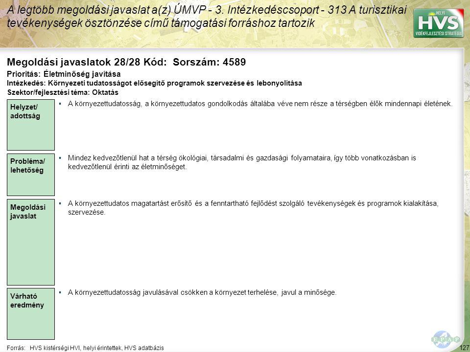 127 Forrás:HVS kistérségi HVI, helyi érintettek, HVS adatbázis Megoldási javaslatok 28/28 Kód: Sorszám: 4589 A legtöbb megoldási javaslat a(z) ÚMVP -