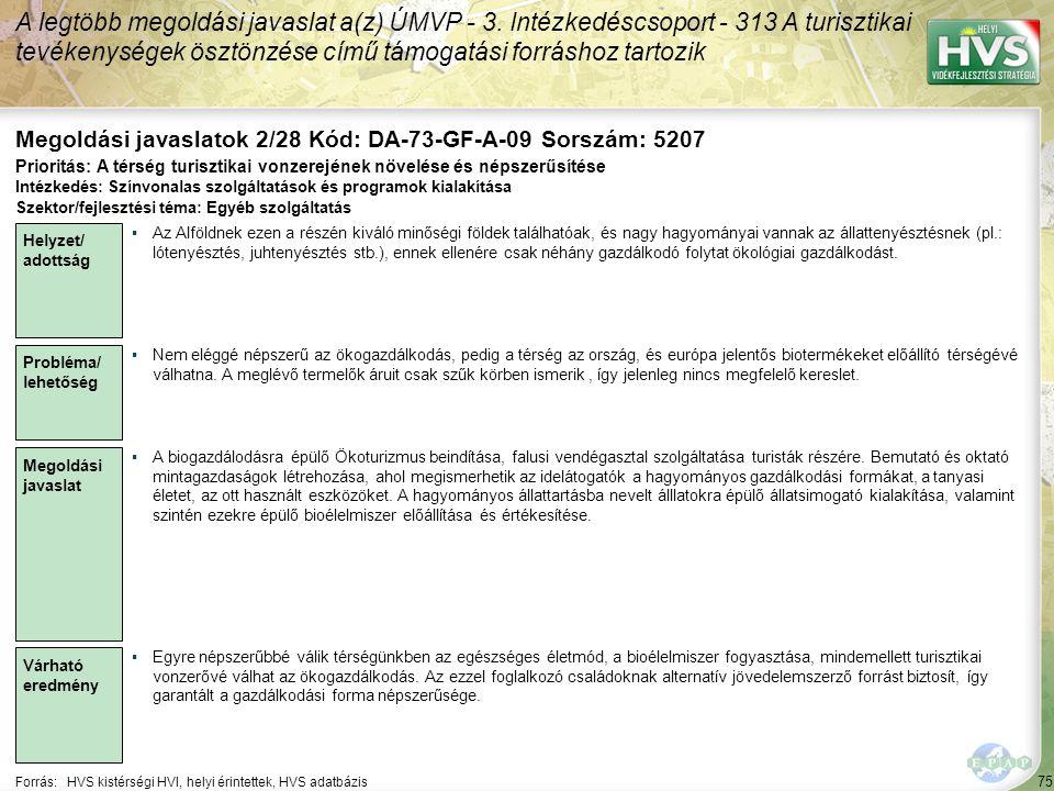 75 Forrás:HVS kistérségi HVI, helyi érintettek, HVS adatbázis Megoldási javaslatok 2/28 Kód: DA-73-GF-A-09 Sorszám: 5207 A legtöbb megoldási javaslat