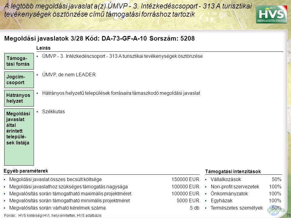 78 Forrás:HVS kistérségi HVI, helyi érintettek, HVS adatbázis A legtöbb megoldási javaslat a(z) ÚMVP - 3. Intézkedéscsoport - 313 A turisztikai tevéke