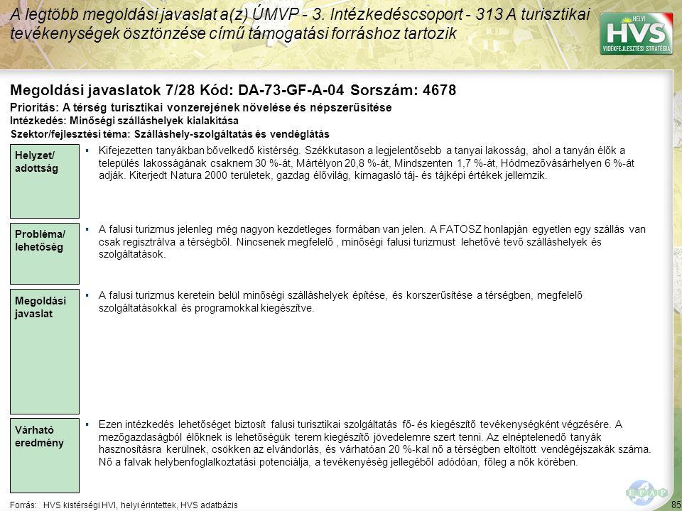 85 Forrás:HVS kistérségi HVI, helyi érintettek, HVS adatbázis Megoldási javaslatok 7/28 Kód: DA-73-GF-A-04 Sorszám: 4678 A legtöbb megoldási javaslat a(z) ÚMVP - 3.