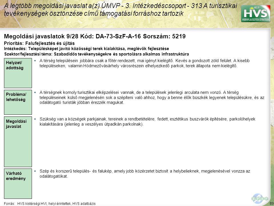 89 Forrás:HVS kistérségi HVI, helyi érintettek, HVS adatbázis Megoldási javaslatok 9/28 Kód: DA-73-SzF-A-16 Sorszám: 5219 A legtöbb megoldási javaslat a(z) ÚMVP - 3.