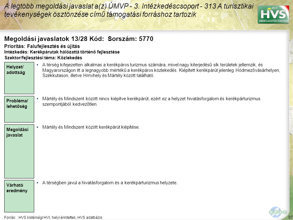 97 Forrás:HVS kistérségi HVI, helyi érintettek, HVS adatbázis Megoldási javaslatok 13/28 Kód: Sorszám: 5770 A legtöbb megoldási javaslat a(z) ÚMVP - 3.
