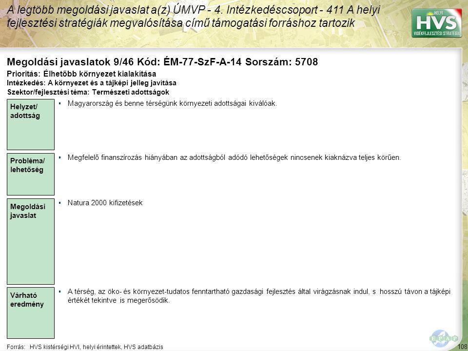 108 Forrás:HVS kistérségi HVI, helyi érintettek, HVS adatbázis Megoldási javaslatok 9/46 Kód: ÉM-77-SzF-A-14 Sorszám: 5708 A legtöbb megoldási javaslat a(z) ÚMVP - 4.