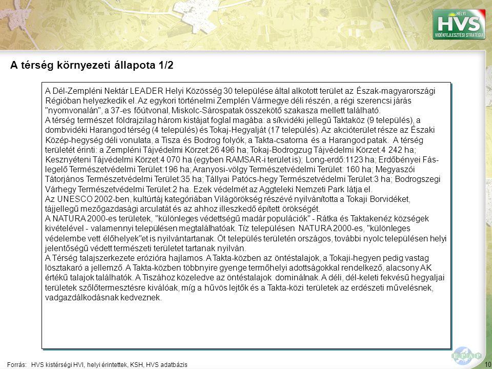 10 A Dél-Zempléni Nektár LEADER Helyi Közösség 30 települése által alkotott terület az Észak-magyarországi Régióban helyezkedik el. Az egykori történe