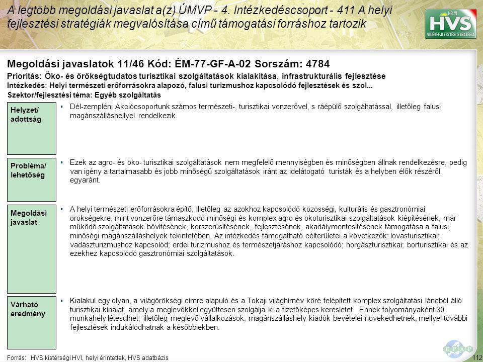 112 Forrás:HVS kistérségi HVI, helyi érintettek, HVS adatbázis Megoldási javaslatok 11/46 Kód: ÉM-77-GF-A-02 Sorszám: 4784 A legtöbb megoldási javaslat a(z) ÚMVP - 4.