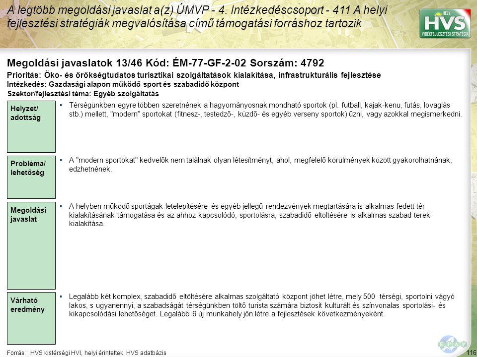 116 Forrás:HVS kistérségi HVI, helyi érintettek, HVS adatbázis Megoldási javaslatok 13/46 Kód: ÉM-77-GF-2-02 Sorszám: 4792 A legtöbb megoldási javaslat a(z) ÚMVP - 4.
