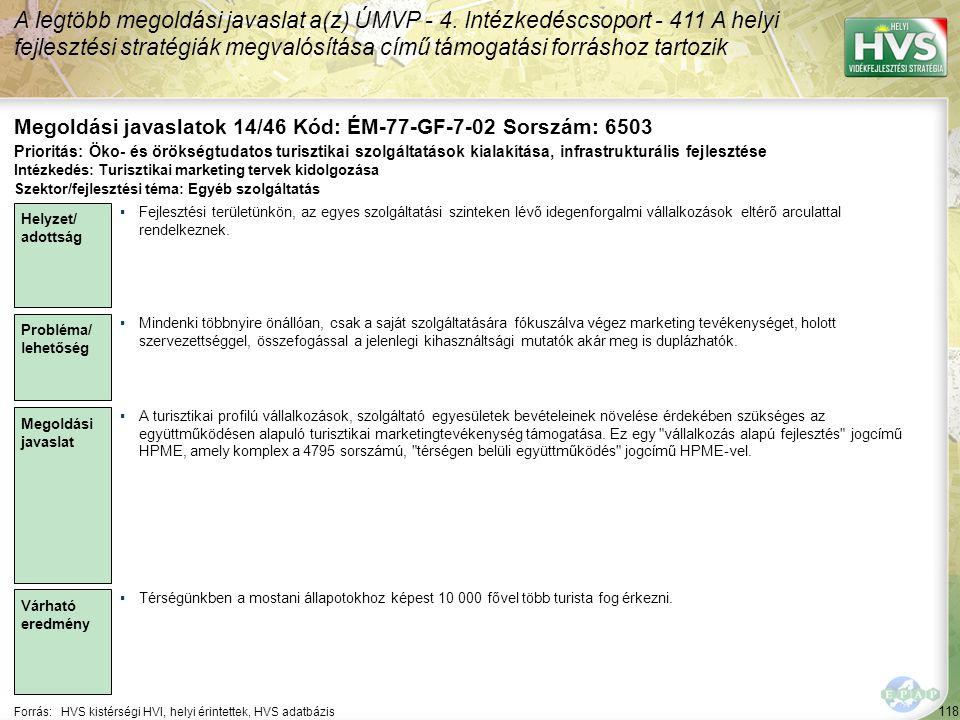 118 Forrás:HVS kistérségi HVI, helyi érintettek, HVS adatbázis Megoldási javaslatok 14/46 Kód: ÉM-77-GF-7-02 Sorszám: 6503 A legtöbb megoldási javaslat a(z) ÚMVP - 4.