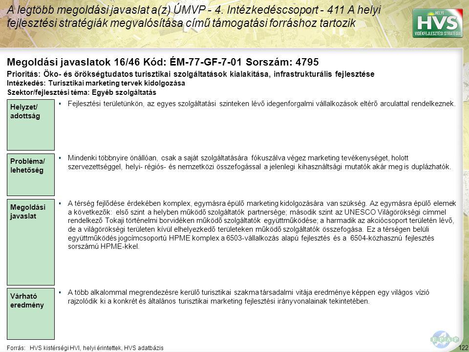122 Forrás:HVS kistérségi HVI, helyi érintettek, HVS adatbázis Megoldási javaslatok 16/46 Kód: ÉM-77-GF-7-01 Sorszám: 4795 A legtöbb megoldási javaslat a(z) ÚMVP - 4.