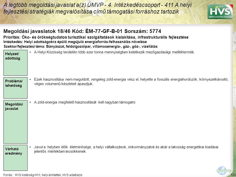 126 Forrás:HVS kistérségi HVI, helyi érintettek, HVS adatbázis Megoldási javaslatok 18/46 Kód: ÉM-77-GF-B-01 Sorszám: 5774 A legtöbb megoldási javaslat a(z) ÚMVP - 4.