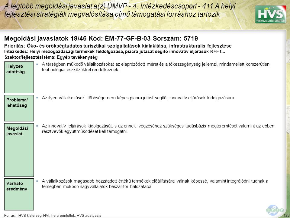 128 Forrás:HVS kistérségi HVI, helyi érintettek, HVS adatbázis Megoldási javaslatok 19/46 Kód: ÉM-77-GF-B-03 Sorszám: 5719 A legtöbb megoldási javaslat a(z) ÚMVP - 4.