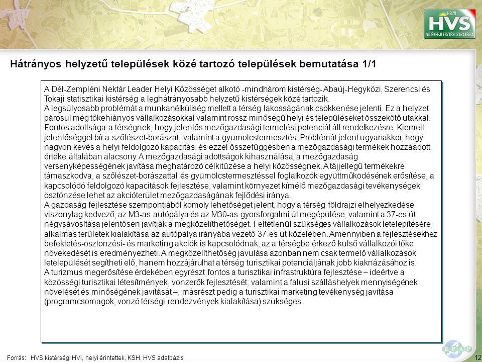 12 A Dél-Zempléni Nektár Leader Helyi Közösséget alkotó -mindhárom kistérség- Abaúj-Hegyközi, Szerencsi és Tokaji statisztikai kistérség a leghátrányosabb helyzetű kistérségek közé tartozik.