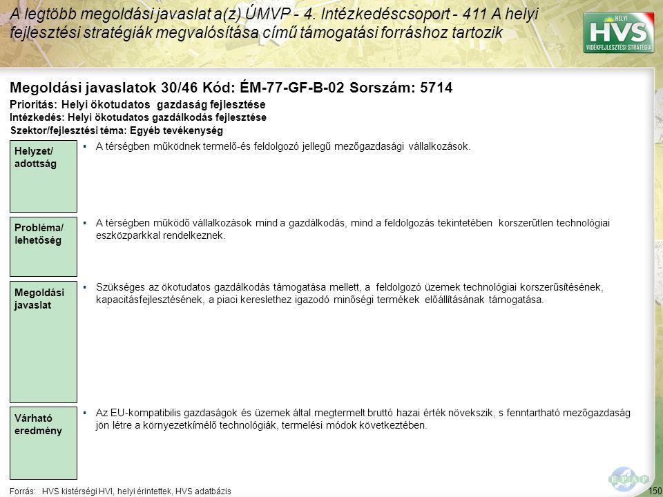 150 Forrás:HVS kistérségi HVI, helyi érintettek, HVS adatbázis Megoldási javaslatok 30/46 Kód: ÉM-77-GF-B-02 Sorszám: 5714 A legtöbb megoldási javaslat a(z) ÚMVP - 4.