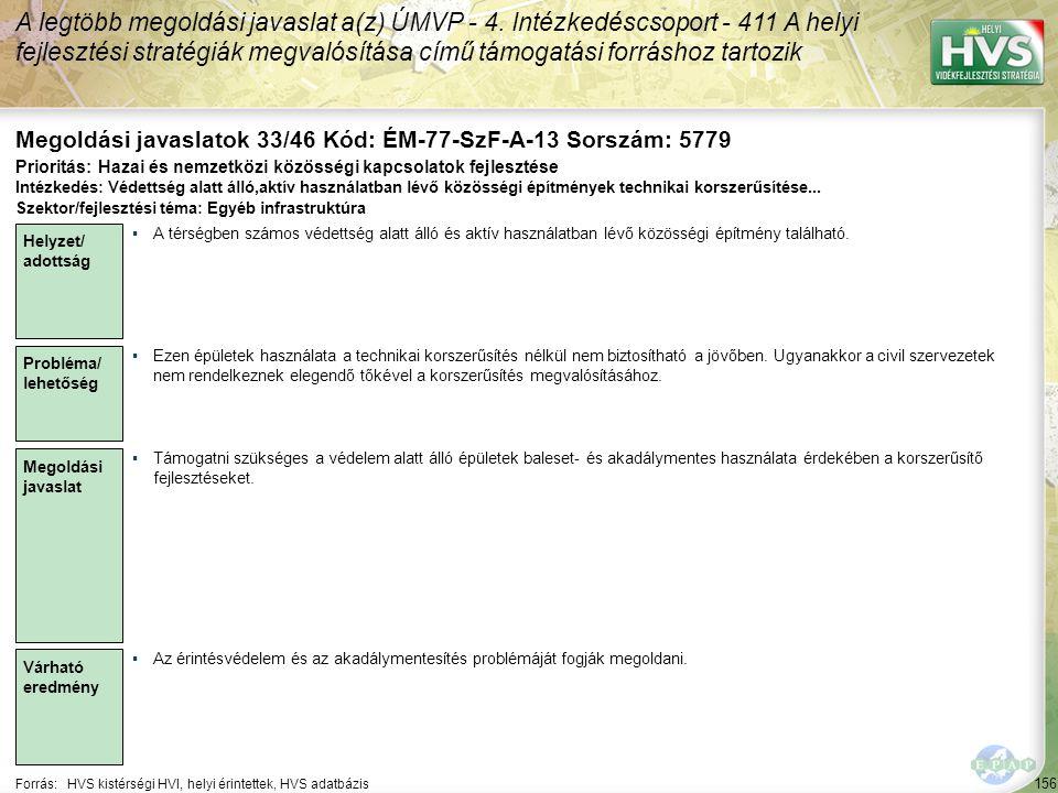156 Forrás:HVS kistérségi HVI, helyi érintettek, HVS adatbázis Megoldási javaslatok 33/46 Kód: ÉM-77-SzF-A-13 Sorszám: 5779 A legtöbb megoldási javaslat a(z) ÚMVP - 4.