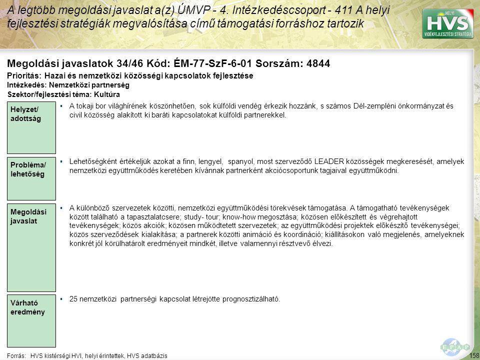 158 Forrás:HVS kistérségi HVI, helyi érintettek, HVS adatbázis Megoldási javaslatok 34/46 Kód: ÉM-77-SzF-6-01 Sorszám: 4844 A legtöbb megoldási javaslat a(z) ÚMVP - 4.