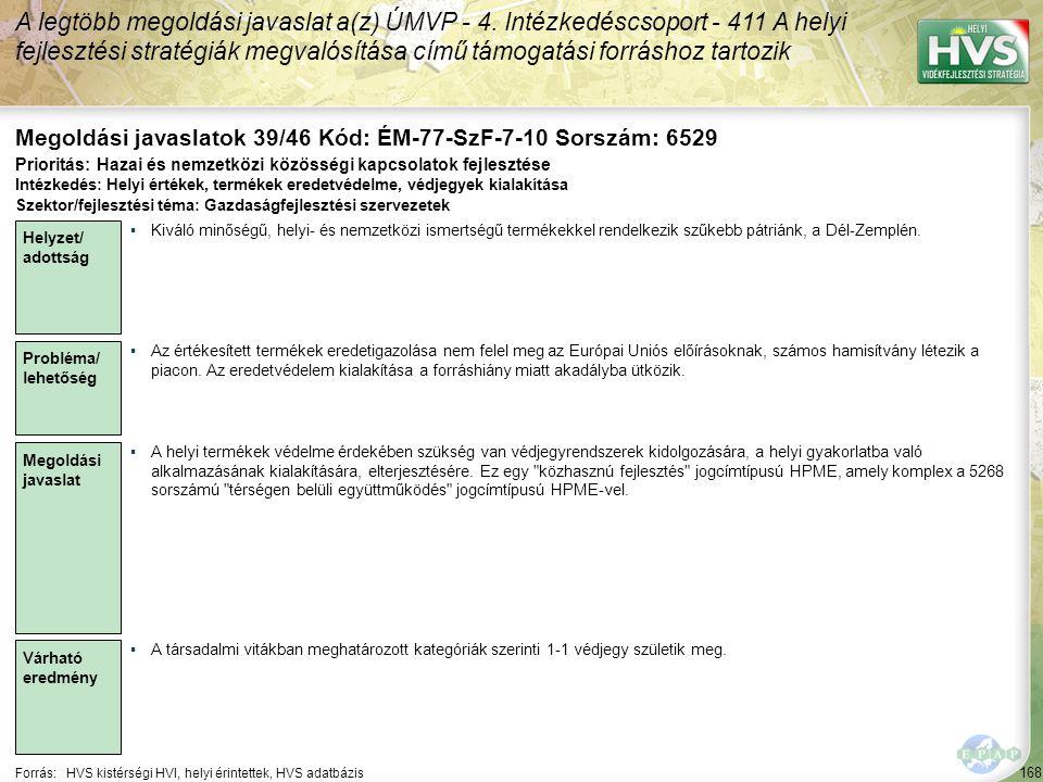 168 Forrás:HVS kistérségi HVI, helyi érintettek, HVS adatbázis Megoldási javaslatok 39/46 Kód: ÉM-77-SzF-7-10 Sorszám: 6529 A legtöbb megoldási javaslat a(z) ÚMVP - 4.