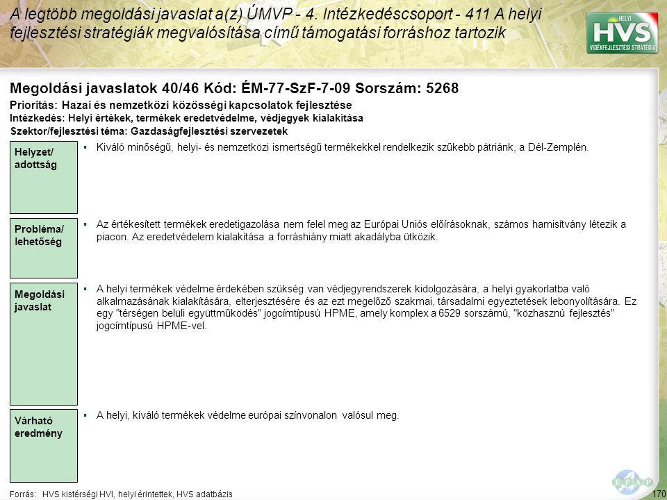 170 Forrás:HVS kistérségi HVI, helyi érintettek, HVS adatbázis Megoldási javaslatok 40/46 Kód: ÉM-77-SzF-7-09 Sorszám: 5268 A legtöbb megoldási javaslat a(z) ÚMVP - 4.