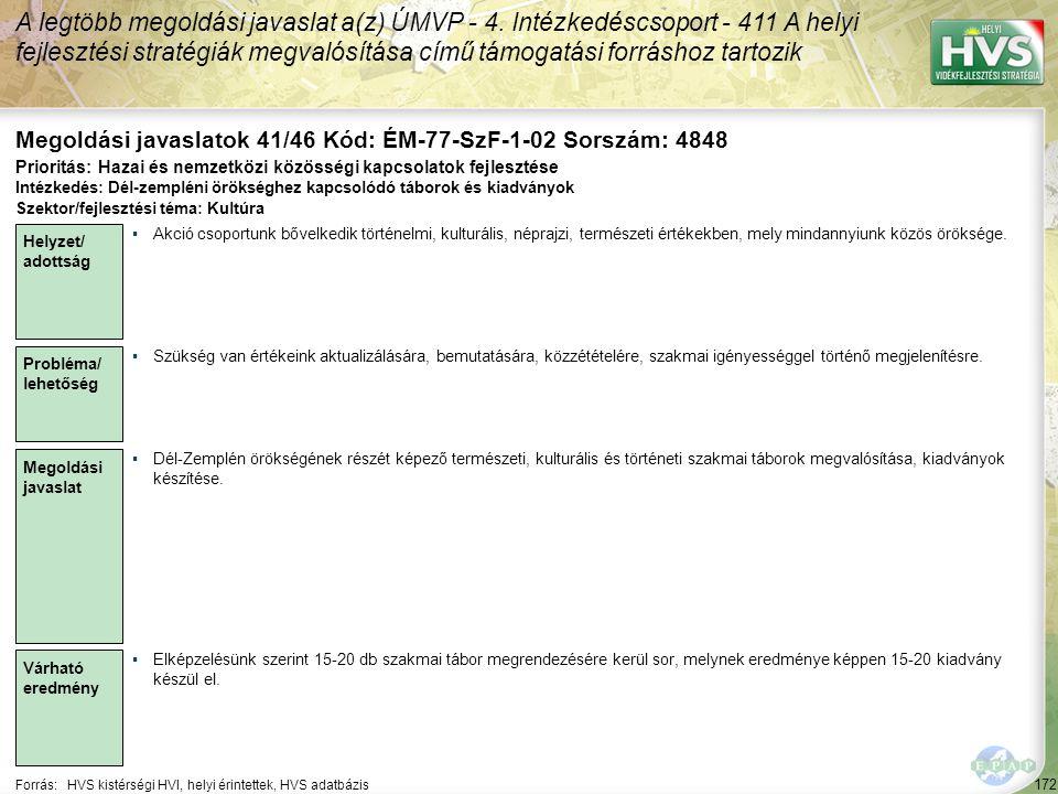 172 Forrás:HVS kistérségi HVI, helyi érintettek, HVS adatbázis Megoldási javaslatok 41/46 Kód: ÉM-77-SzF-1-02 Sorszám: 4848 A legtöbb megoldási javasl