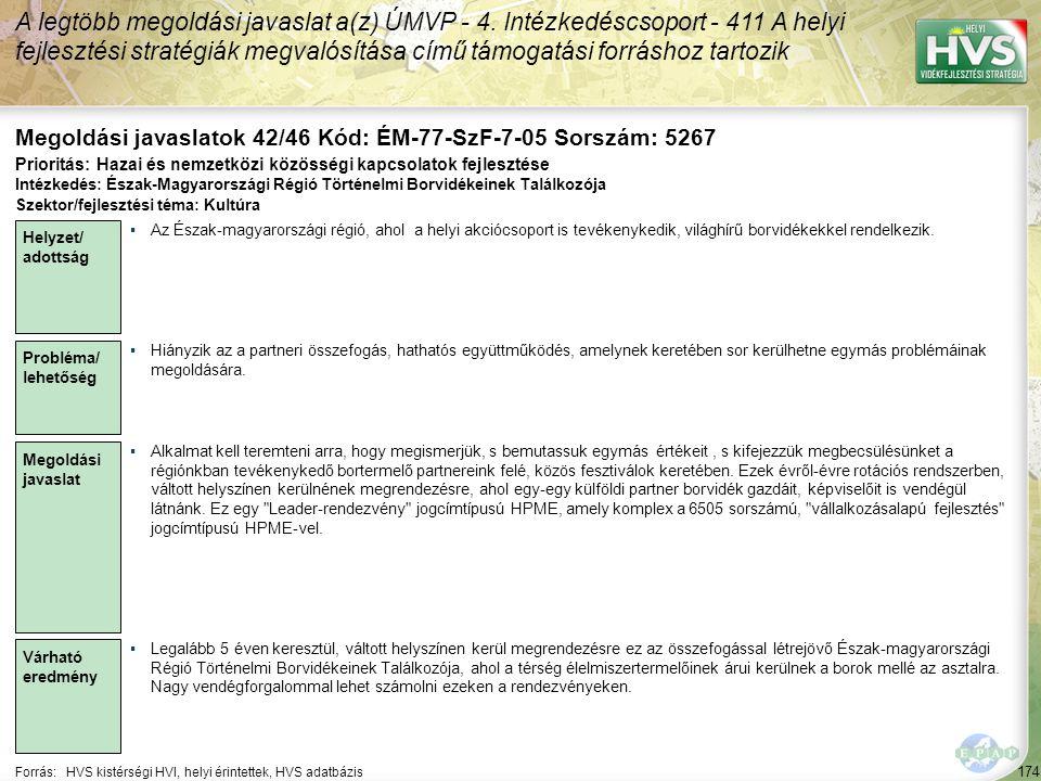 174 Forrás:HVS kistérségi HVI, helyi érintettek, HVS adatbázis Megoldási javaslatok 42/46 Kód: ÉM-77-SzF-7-05 Sorszám: 5267 A legtöbb megoldási javaslat a(z) ÚMVP - 4.